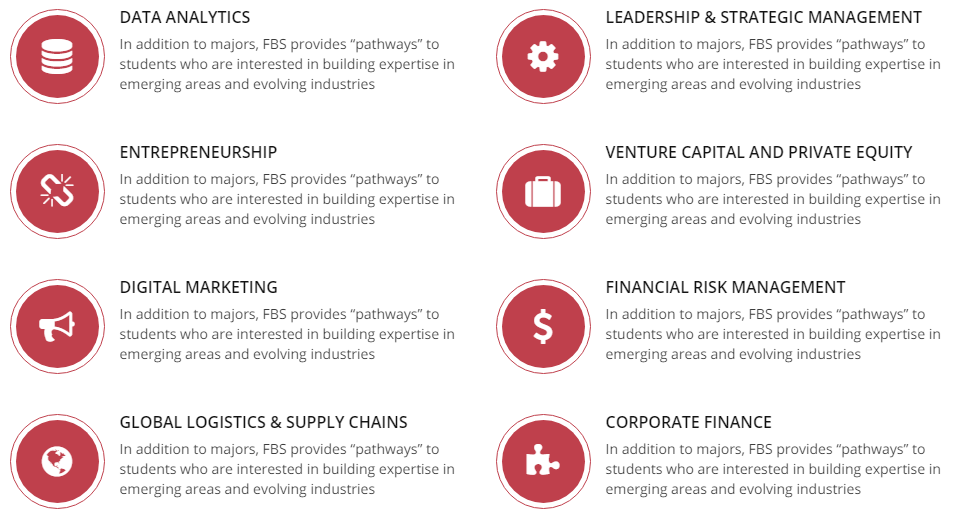 FBS Business School career pathway